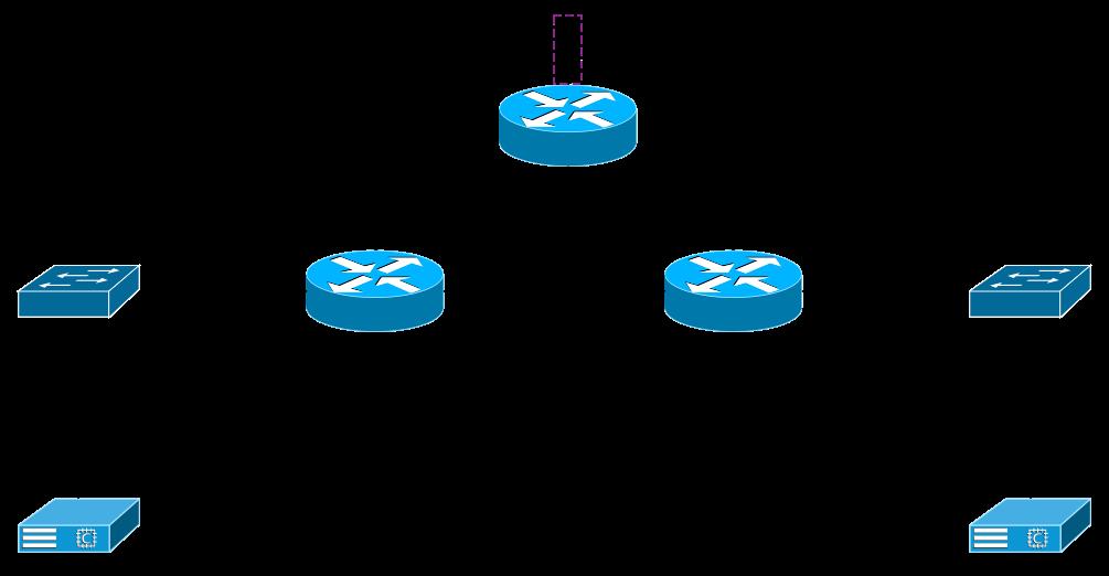 VXLAN Instead of MPLS – Part 2 – JasonVanPatten com